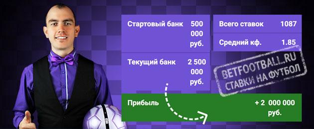 balunovbet обещает прибыль 2 000 000 рублей